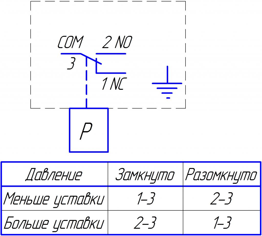Схемы подключений РДМ